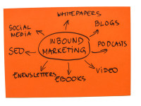What is the definition of inbound marketing?